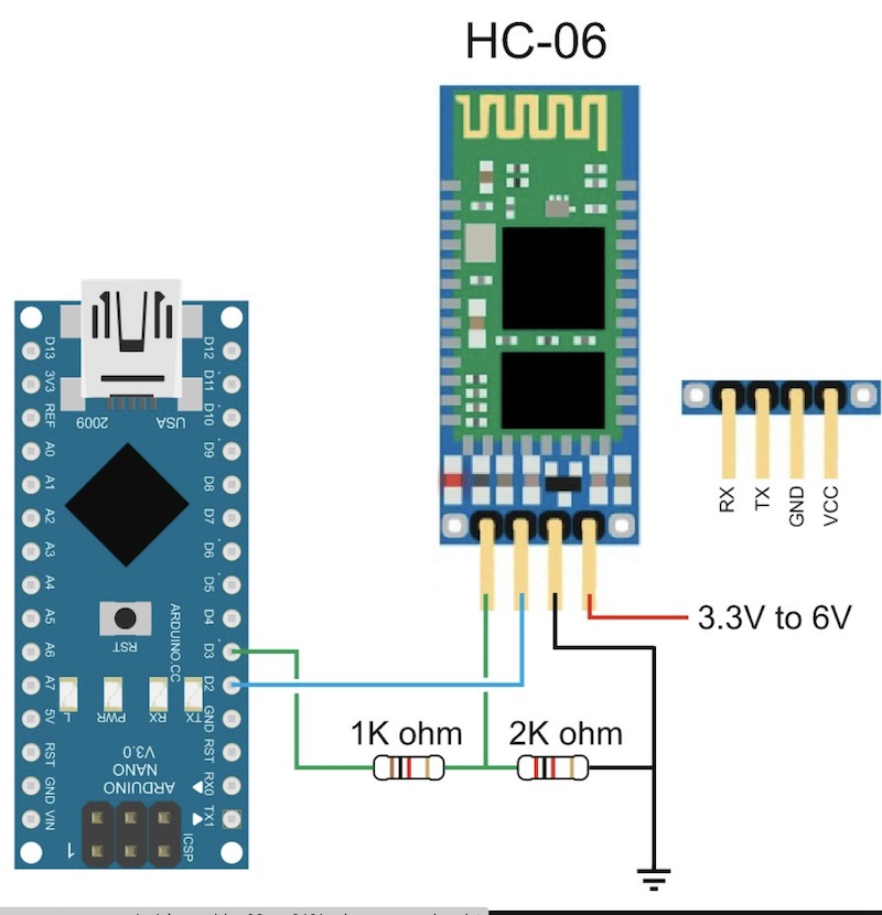 Pilotage par Bluetooth Hc-06